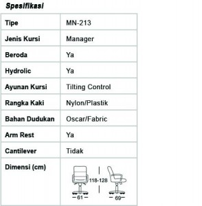 kursi-staff-manager15