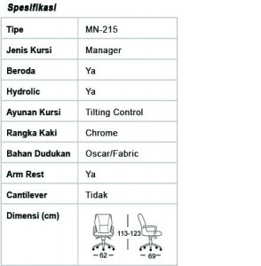 kursi-staff-manager16