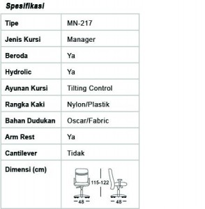 kursi-staff-manager18