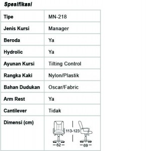 kursi-staff-manager19