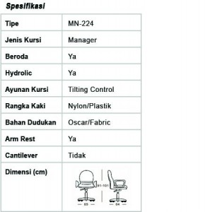 kursi-staff-manager