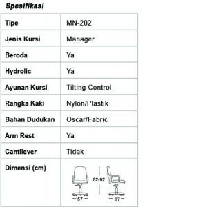 kursi-staff-manager2