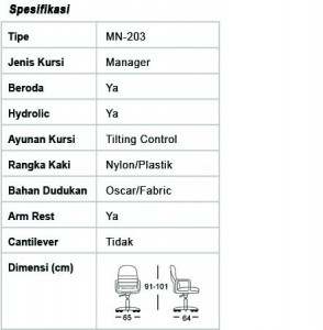 kursi-staff-manager3
