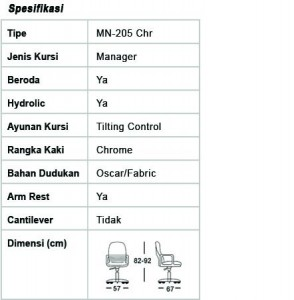 kursi-staff-manager5