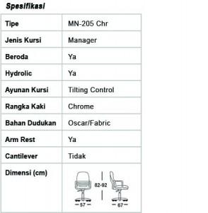 kursi-staff-manager5
