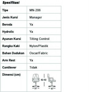 kursi-staff-manager7