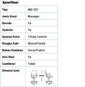 kursi-staff-manager8