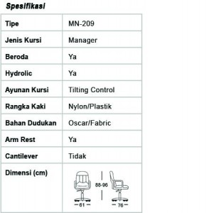kursi-staff-manager11
