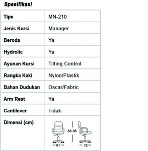 kursi-staff-manager12