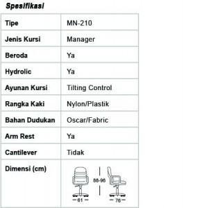 kursi-staff-manager12