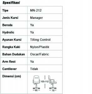 kursi-staff-manager14